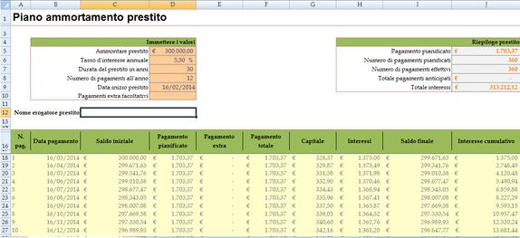 Formula calcolo rata mutuo con Excel